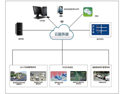 狄耐克智能交通魅力现身第三届中国(厦门)国际物联网博览